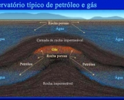 geologia-do-petroleo-3