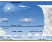 A Pressao Atmosferica e Ventos (6).jpg