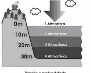 A Pressao Atmosferica e Ventos (7).jpg