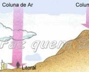 A Pressao Atmosferica e Ventos (17).jpg