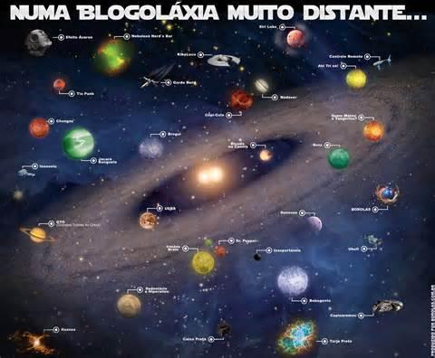 Resultado de imagem para o universo