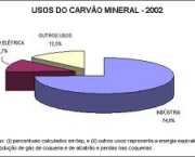 os-usos-do-carvao-mineral-3