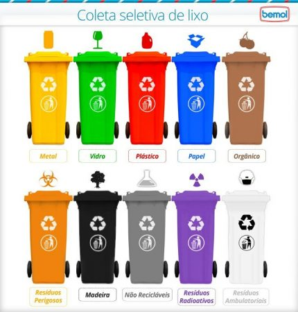 Cores do Lixo Reciclado